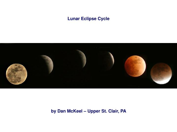 Lunar Eclipse Cycle