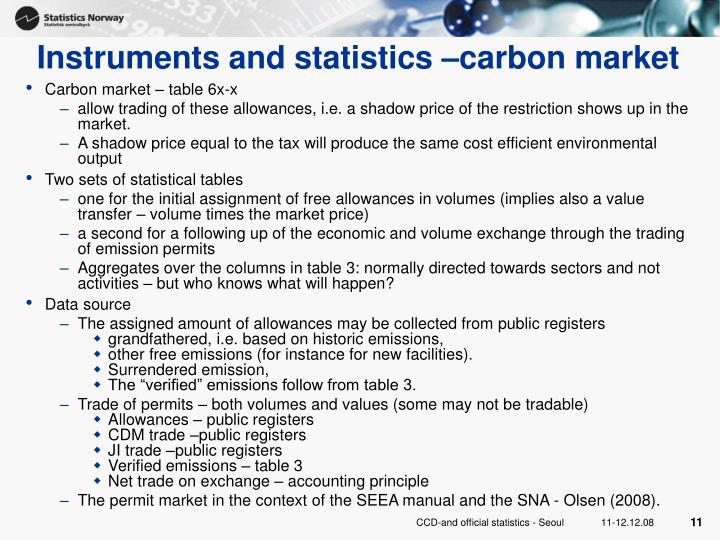 Instruments and statistics –carbon market