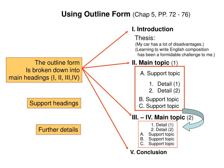 Using Outline Form