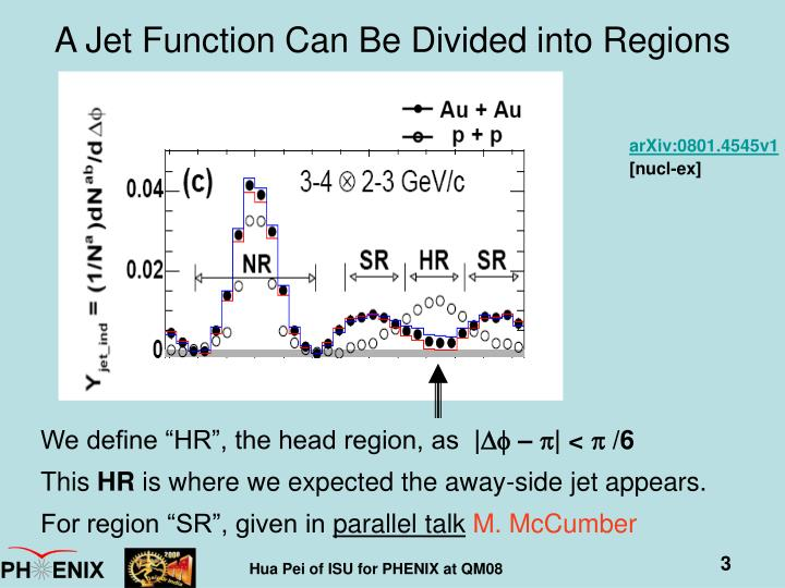 A jet function can be divided into regions