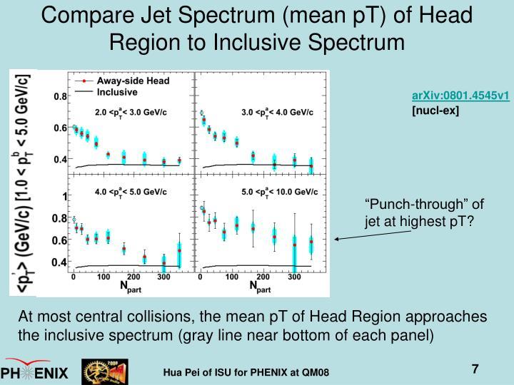 Compare Jet Spectrum (mean pT) of Head Region to Inclusive Spectrum