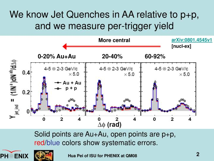 We know jet quenches in aa relative to p p and we measure per trigger yield