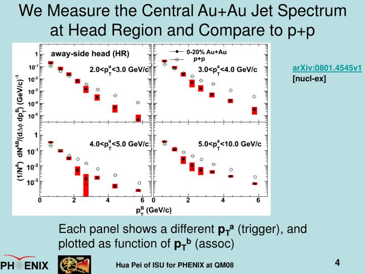 We Measure the Central Au+Au Jet Spectrum at Head Region and Compare to p+p