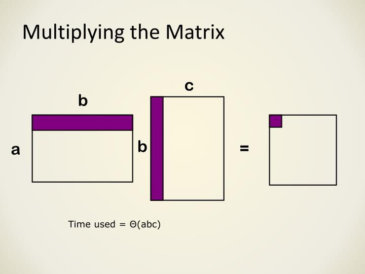 Multiplying the matrix