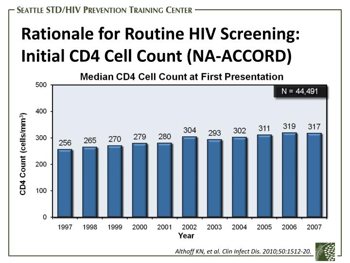 Rationale for Routine HIV Screening: