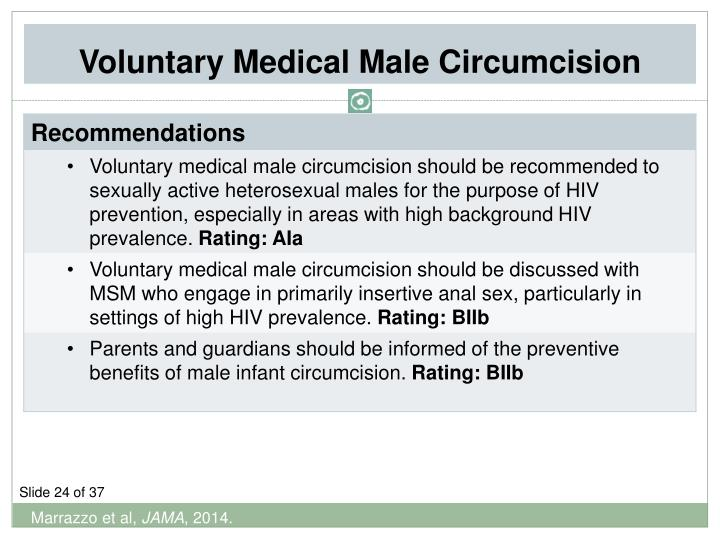 Voluntary Medical Male Circumcision