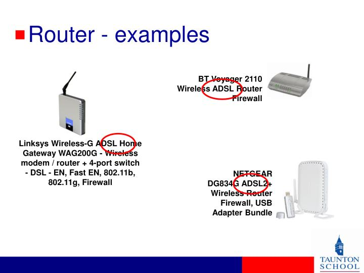 Router - examples