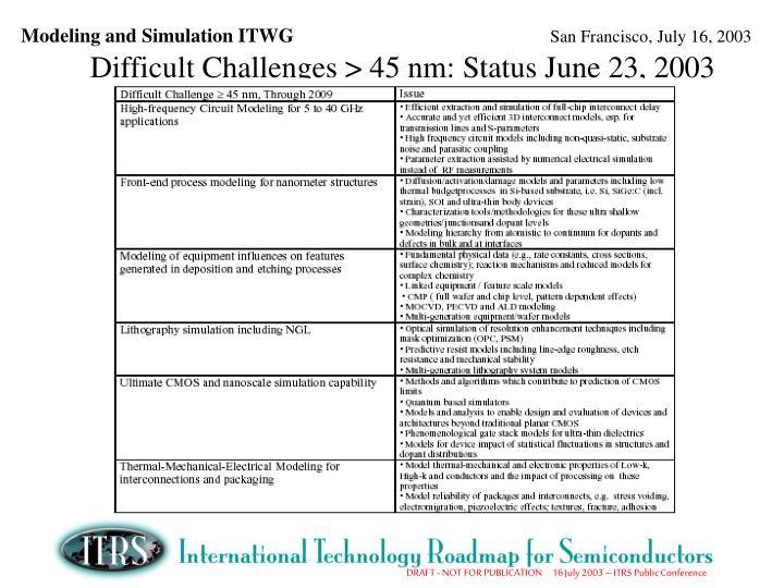 Difficult Challenges > 45 nm: Status June 23, 2003