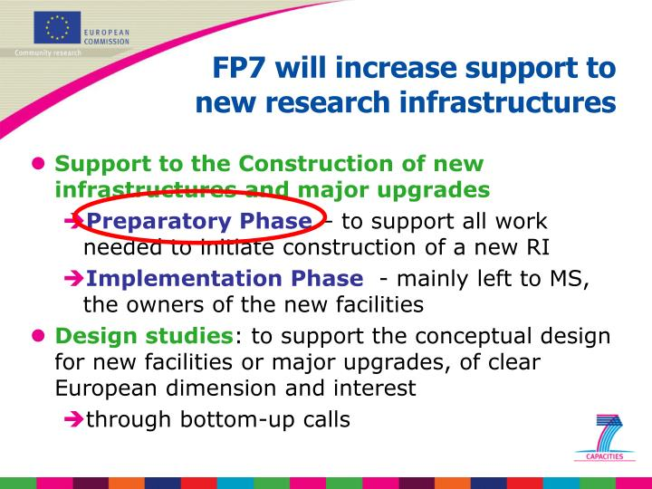 FP7 will increase support to new research infrastructures