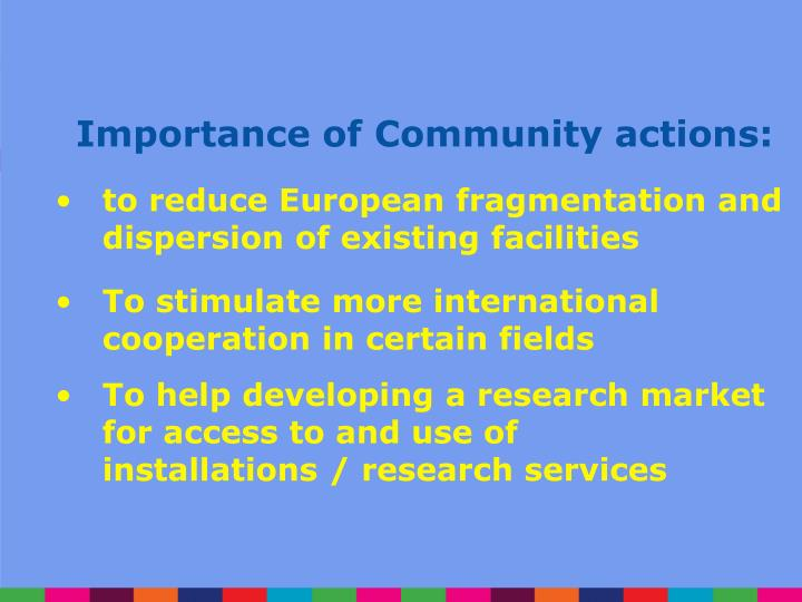 Importance of Community actions: