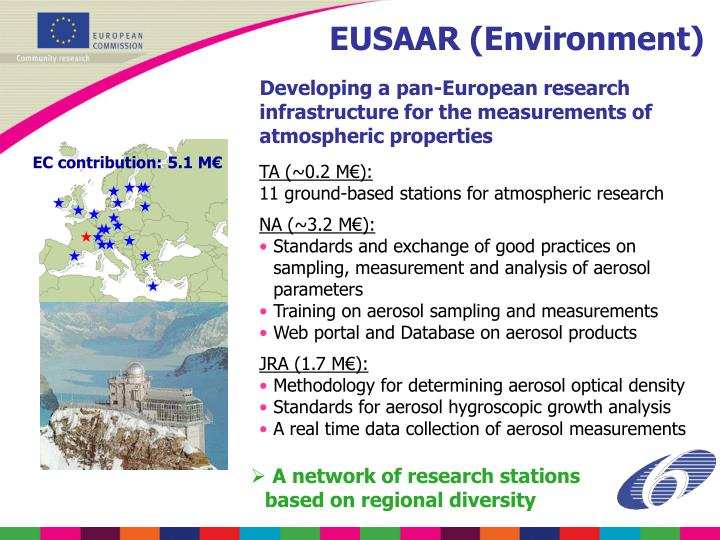 EUSAAR (Environment)