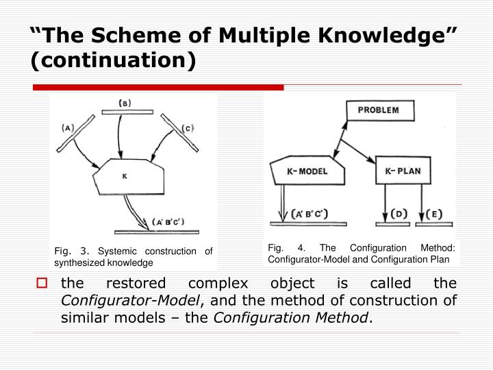 """The Scheme of Multiple Knowledge"" (continuation)"