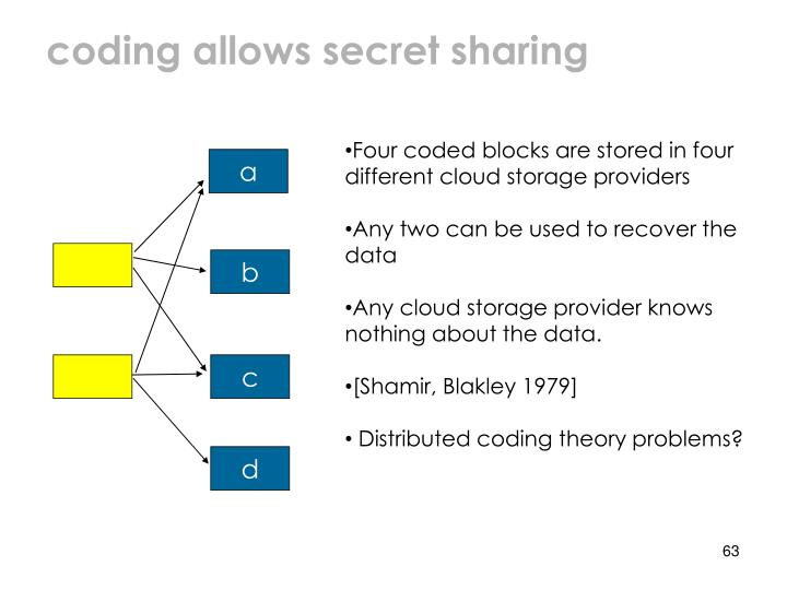 coding allows secret sharing
