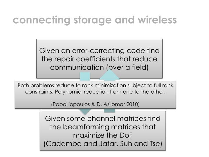 connecting storage and wireless