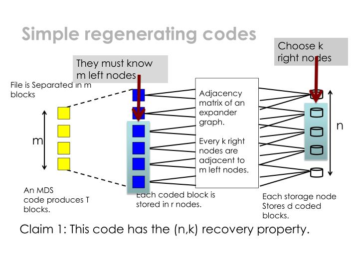 Simple regenerating codes