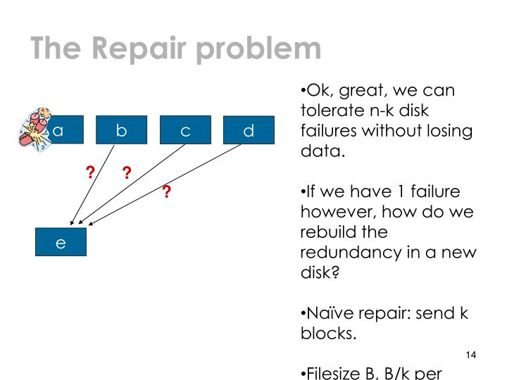 The Repair problem
