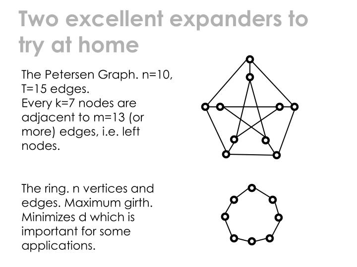 Two excellent expanders to try at home