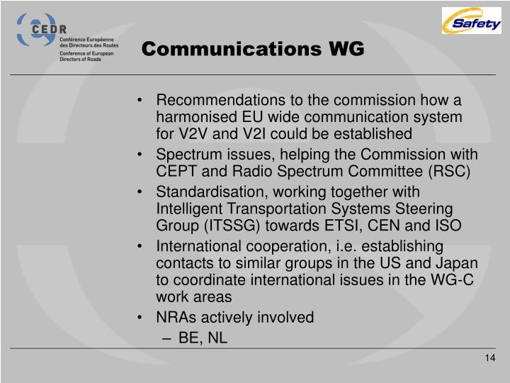 Communications WG
