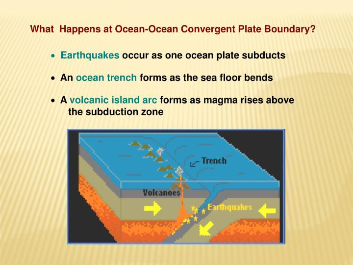 What  Happens at Ocean-Ocean Convergent Plate Boundary?
