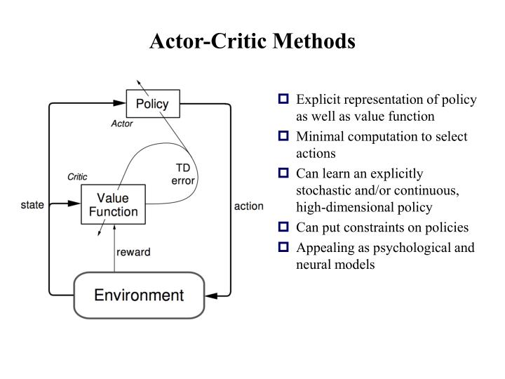 Actor-Critic Methods