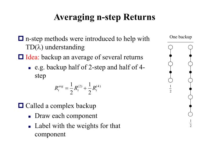 Averaging n-step Returns