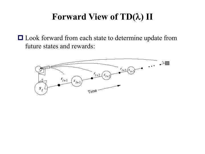 Forward View of TD(