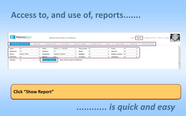 Access to, and use of, reports.......