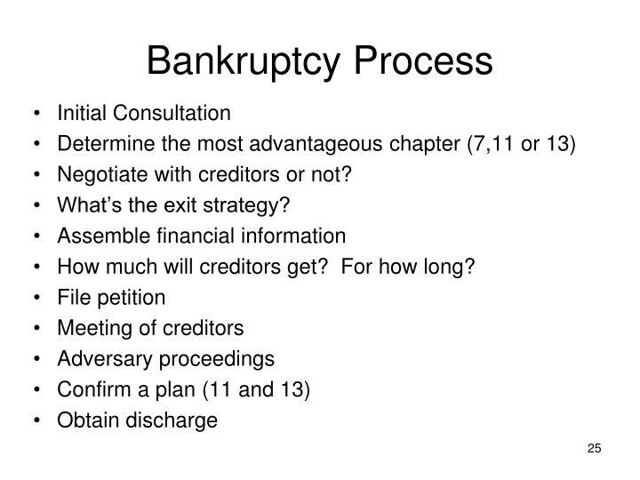 Bankruptcy Process