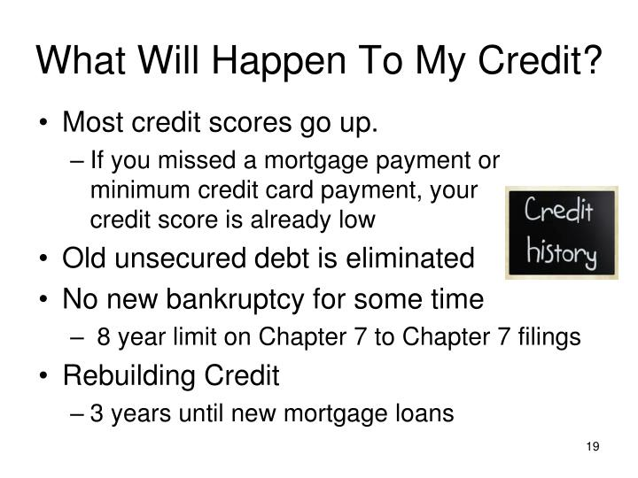 What Will Happen To My Credit?