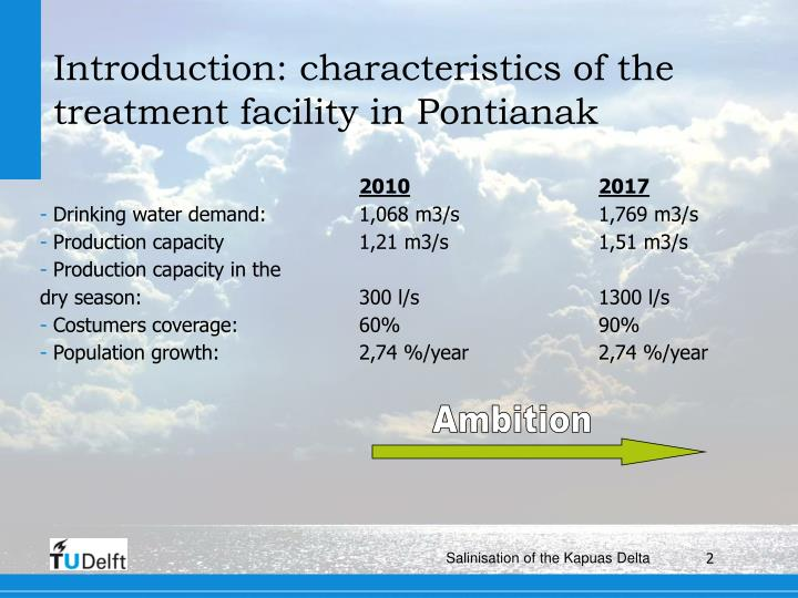 Introduction characteristics of the treatment facility in pontianak