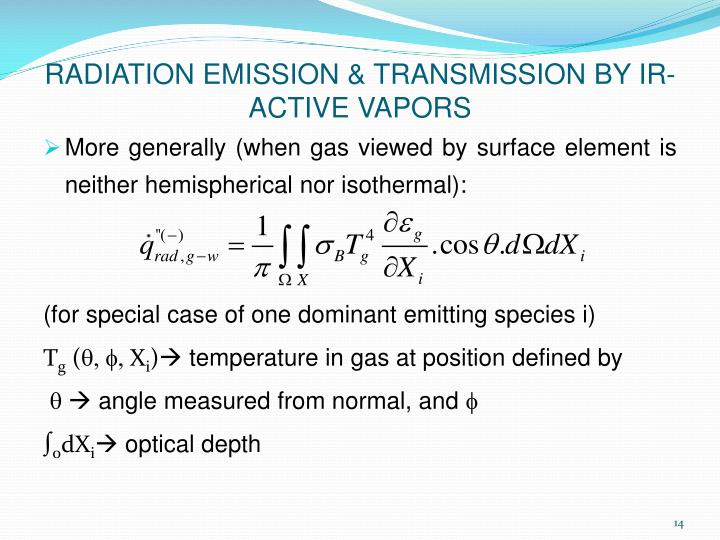 RADIATION EMISSION & TRANSMISSION BY IR-ACTIVE VAPORS