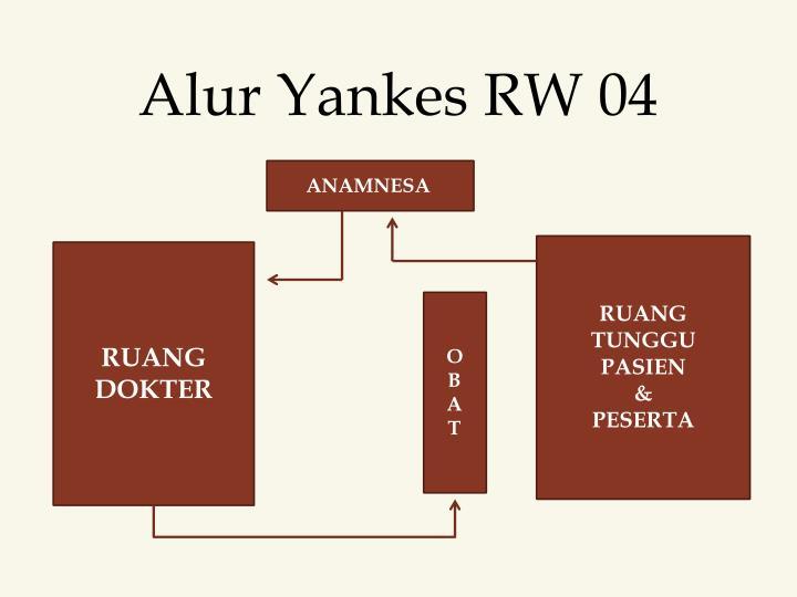 Alur Yankes RW 04