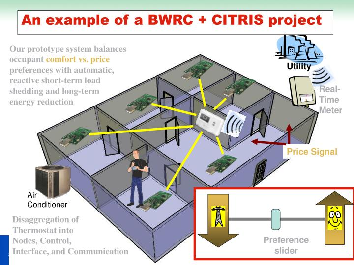 An example of a bwrc citris project