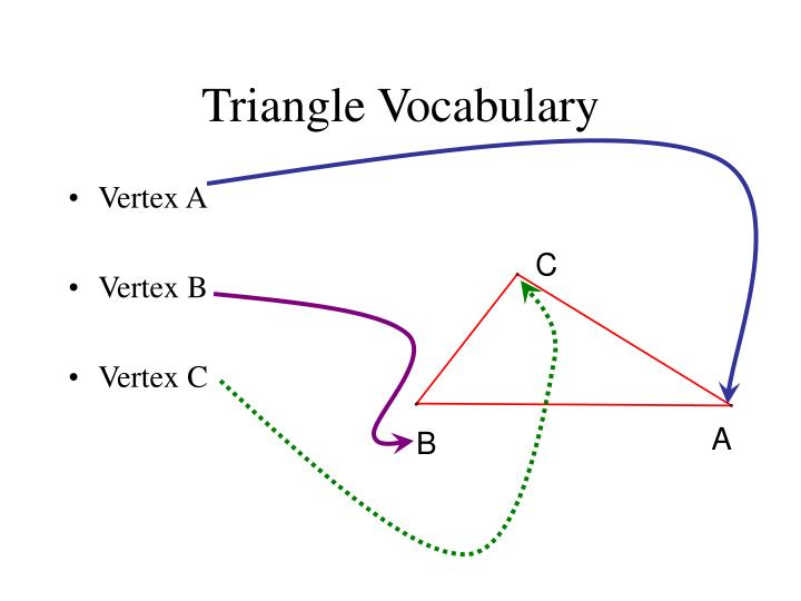 Triangle Vocabulary