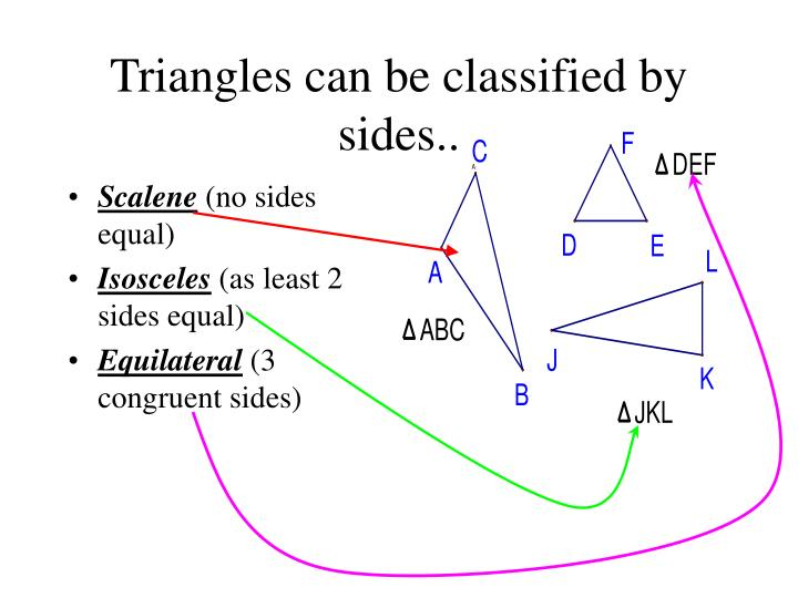 Triangles can be classified by sides..