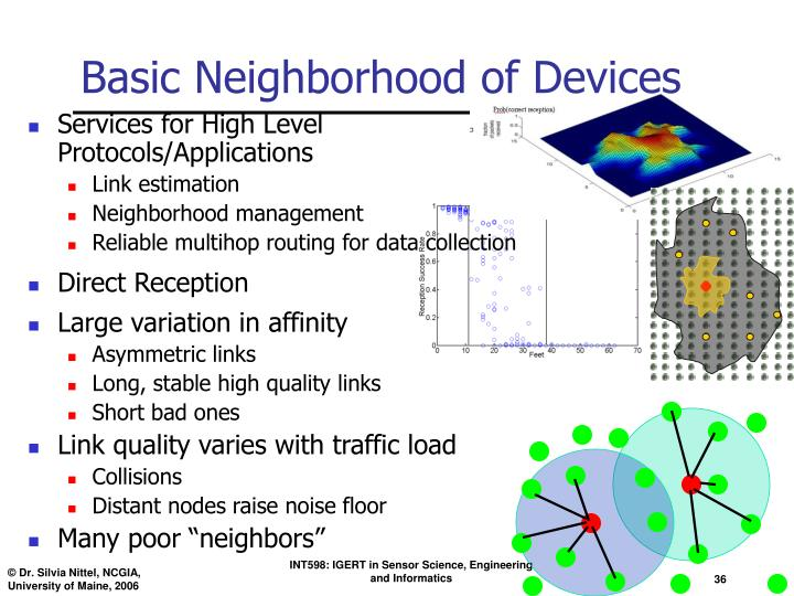 Basic Neighborhood of Devices