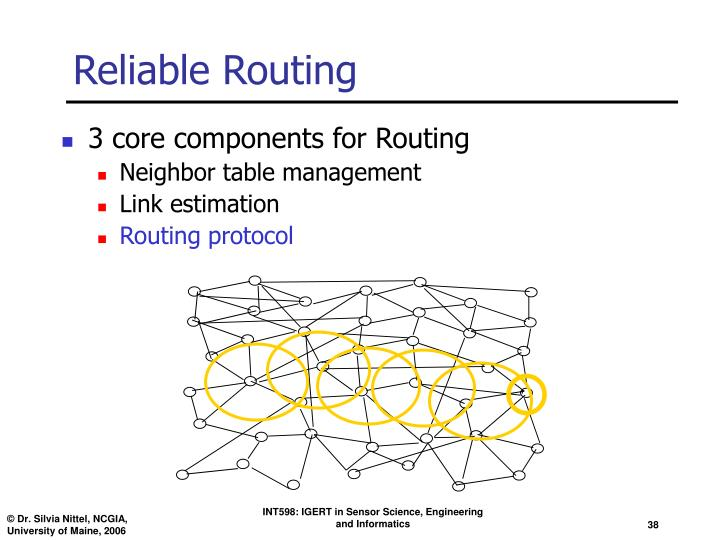 Reliable Routing