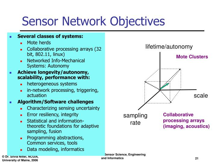 Sensor Network Objectives