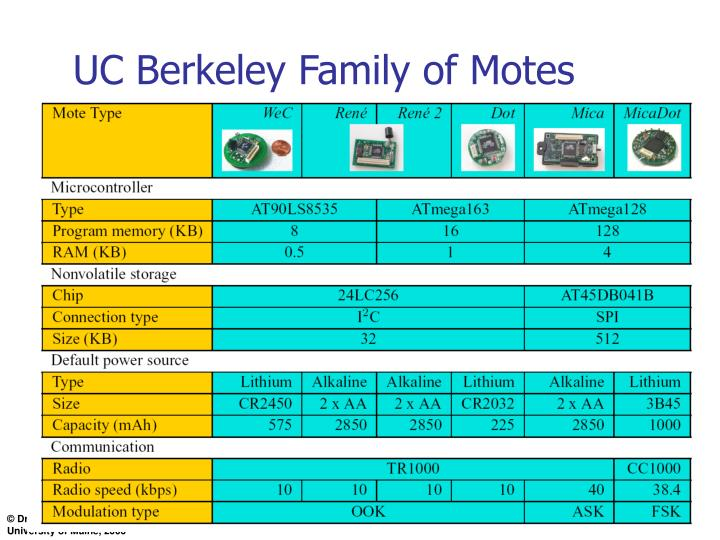 UC Berkeley Family of Motes