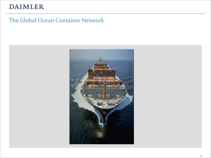 The Global Ocean Container Network