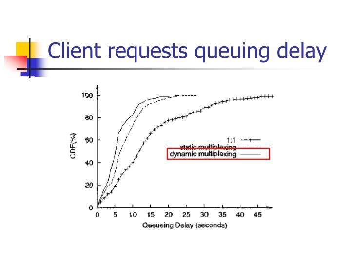 Client requests queuing delay