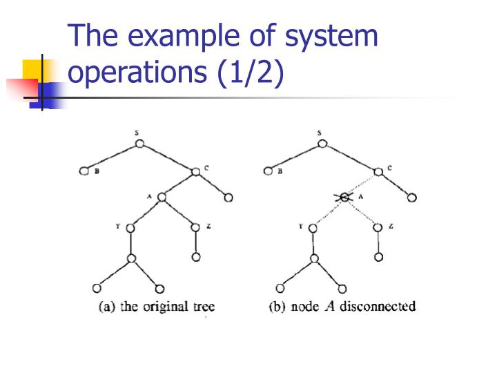 The example of system operations (1/2)