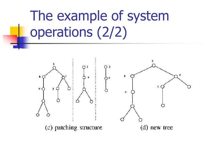The example of system operations (2/2)