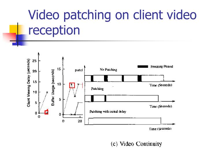 Video patching on client video reception