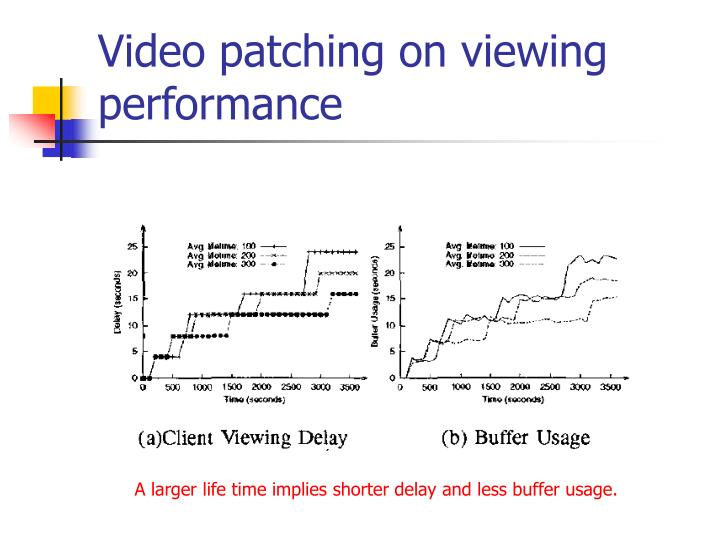 Video patching on viewing performance