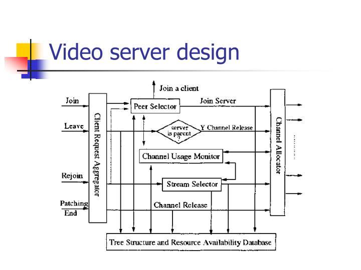 Video server design