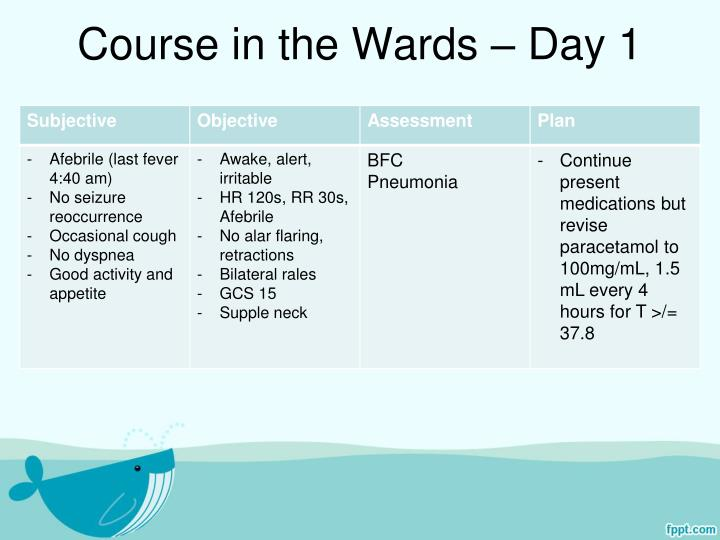 Course in the Wards – Day 1