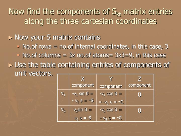Now find the components of
