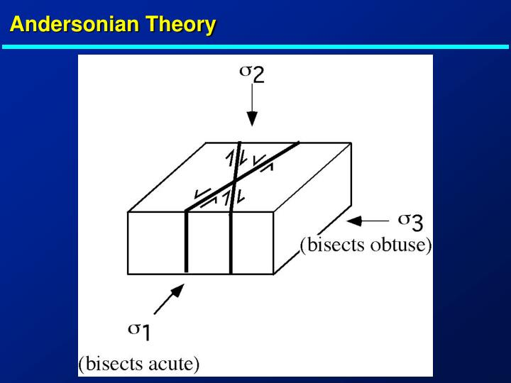 Andersonian Theory