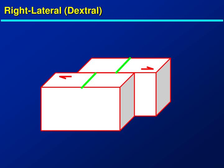 Right-Lateral (Dextral)